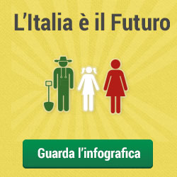 """Manifesto """"Italia è il futuro"""""""